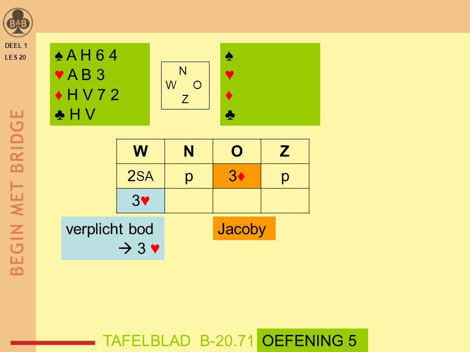 DEEL 1 LES 20 ♠ A H 6 4 ♥ A B 3 ♦ H V 7 2 ♣ H V N W O Z WNOZ 2 SA p3♦3♦p 3♥3♥ verplicht bod  3 ♥ TAFELBLAD B-20.71OEFENING 5 Jacoby ♠♥♦♣♠♥♦♣