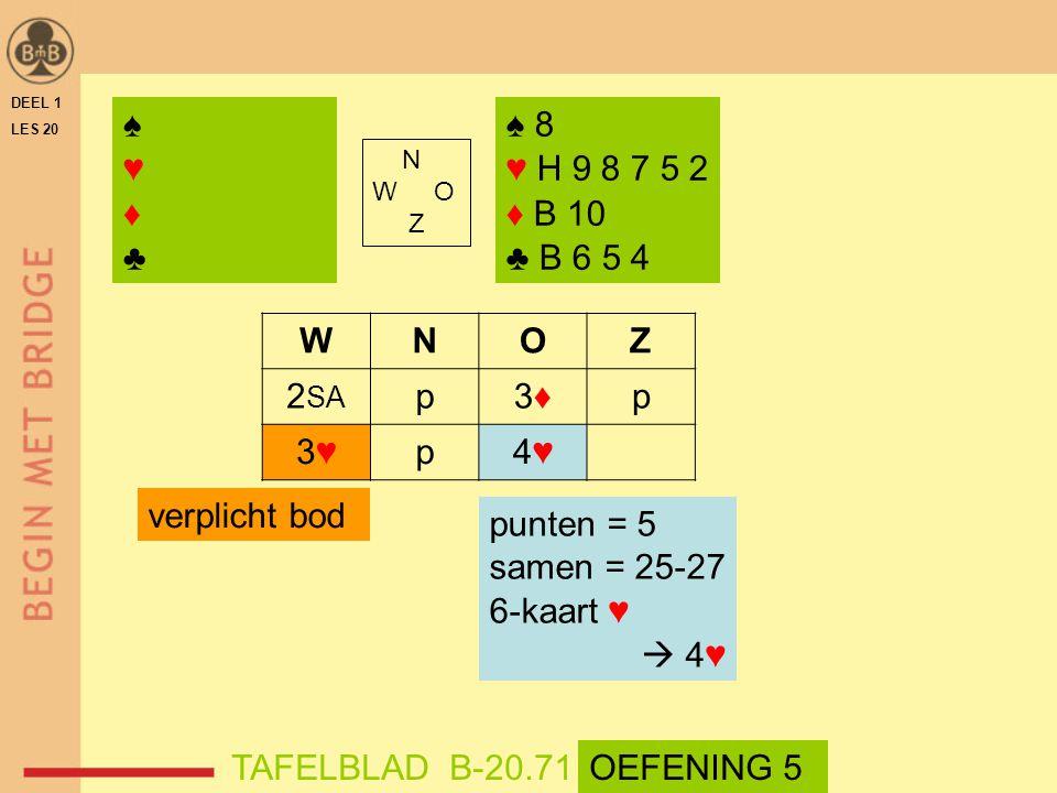 DEEL 1 LES 20 N W O Z WNOZ 2 SA p3♦3♦p 3♥3♥p4♥4♥ punten = 5 samen = 25-27 6-kaart ♥  4♥ ♠ 8 ♥ H 9 8 7 5 2 ♦ B 10 ♣ B 6 5 4 TAFELBLAD B-20.71OEFENING 5 verplicht bod ♠♥♦♣♠♥♦♣