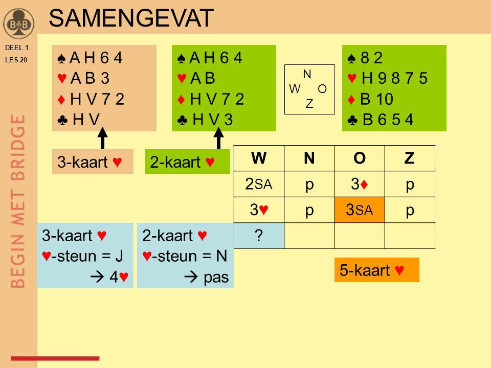 DEEL 1 LES 20 SAMENGEVAT ♠ A H 6 4 ♥ A B ♦ H V 7 2 ♣ H V 3 N W O Z WNOZ 2 SA p3♦3♦p 3♥3♥p3 SA p .