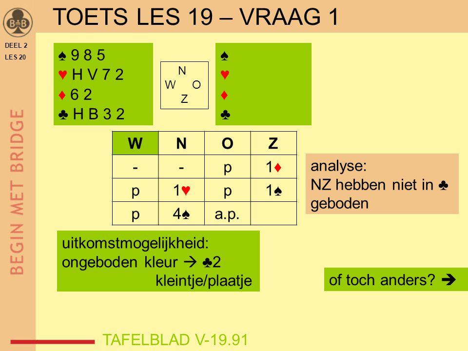 DEEL 2 LES 20 N W O Z ♠ A H B 4 3 ♥ 6 5 ♦ B 4 3 ♣ 7 5 3 zuid  4♥ ♠ 7 6 5 ♥ H B 7 2 ♦ H 6 ♣ A 10 8 6 ♠ 9 2 ♥ 10 9 8 ♦ 10 9 8 5 2 ♣ H 4 2 ♠ V 10 8 ♥ A V 4 3 ♦ A V 7 ♣ V B 9 slag 1: ♠A STEL WEST SPEELT in slag 2: ♣7 DAN  slag 2: ♣A nu kan het contract worden gemaakt door troef te trekken en dan 3x ♦ te spelen welke kaart in noord verdwijnt op de 3 e ♦.