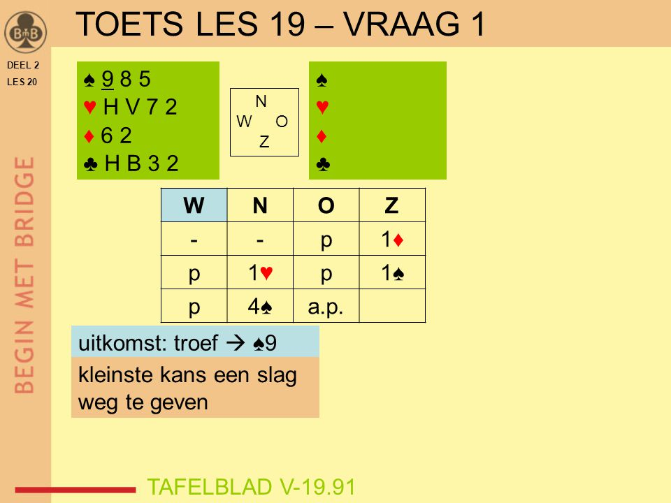 DEEL 2 LES 20 N W O Z WNOZ --p1♠ p3♦3♦p3♥3♥ p4♥4♥a.p.