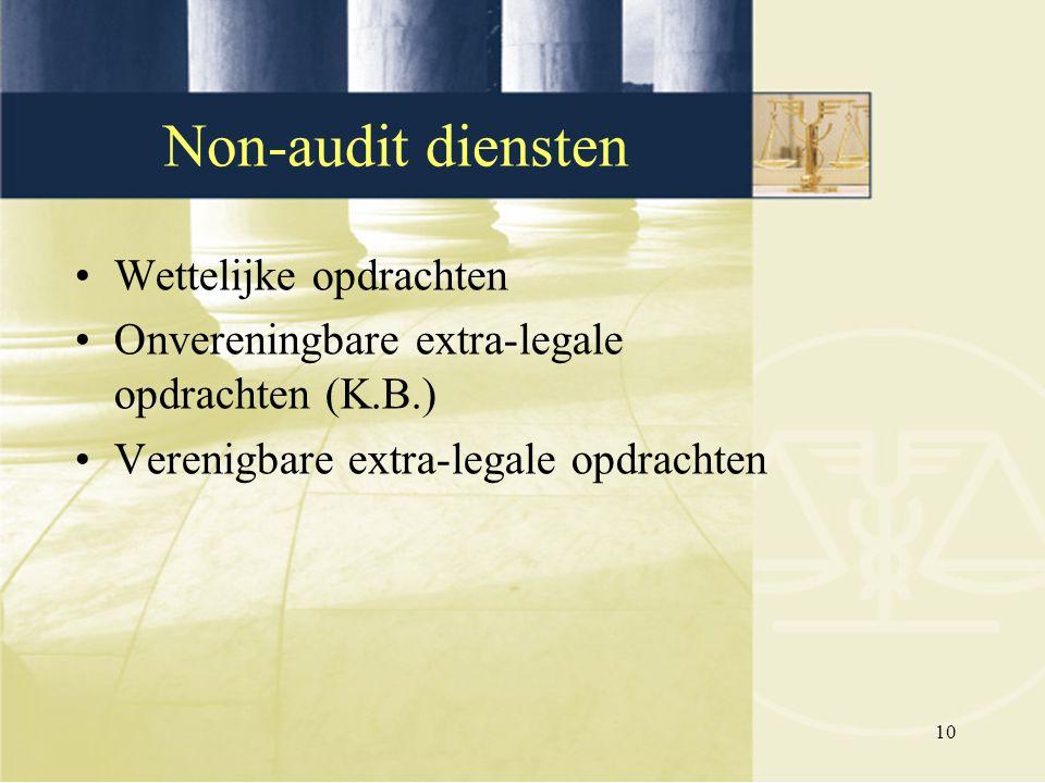 10 Wettelijke opdrachten Onvereningbare extra-legale opdrachten (K.B.) Verenigbare extra-legale opdrachten Non-audit diensten
