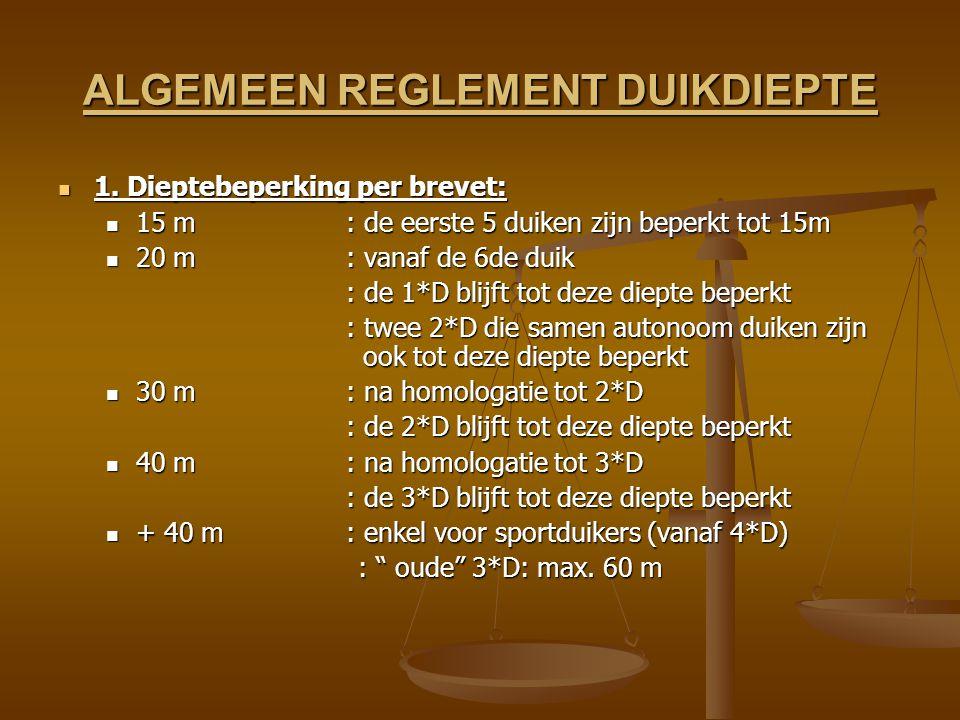 ALGEMEEN REGLEMENT DUIKDIEPTE 1.Dieptebeperking per brevet: 1.