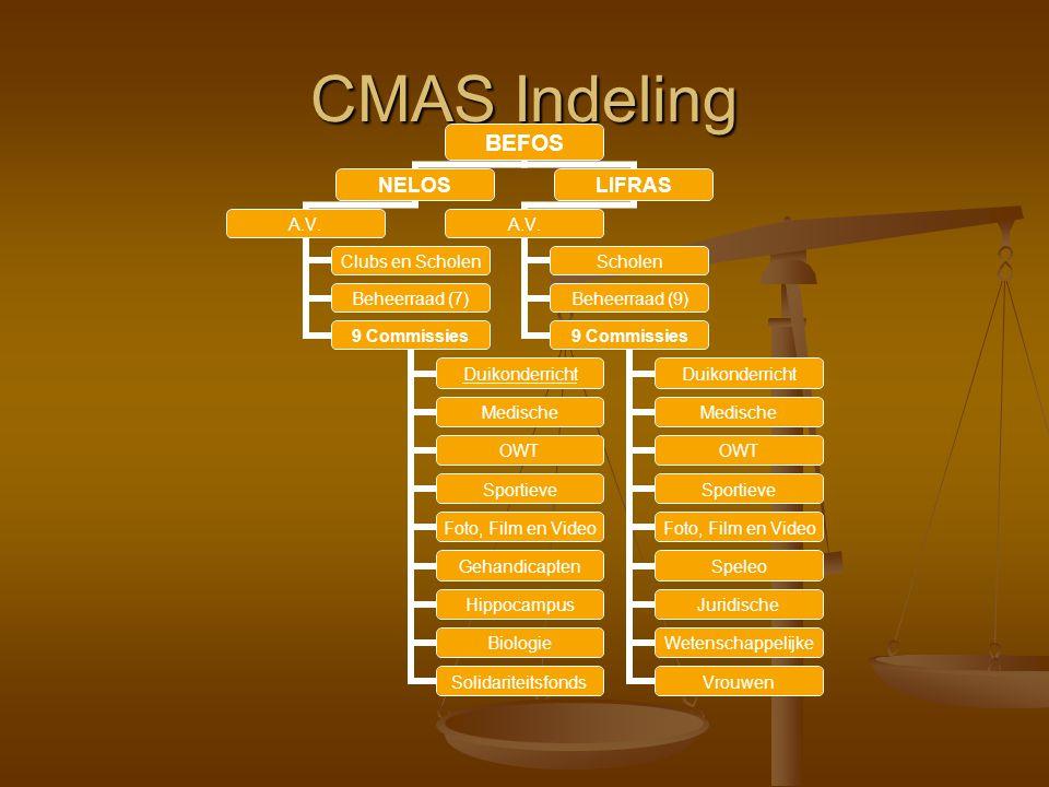 CMAS Indeling BEFOS NELOS A.V.