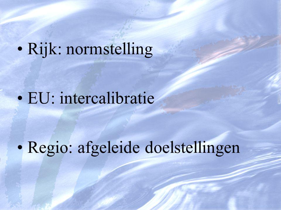 Rijk: normstelling EU: intercalibratie Regio: afgeleide doelstellingen