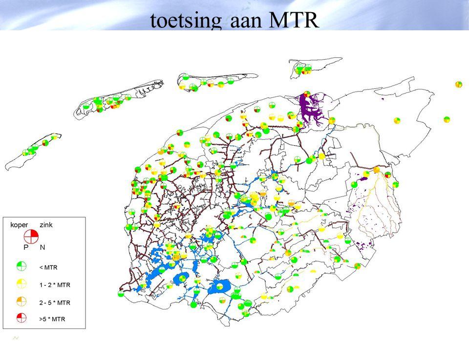 toetsing aan MTR