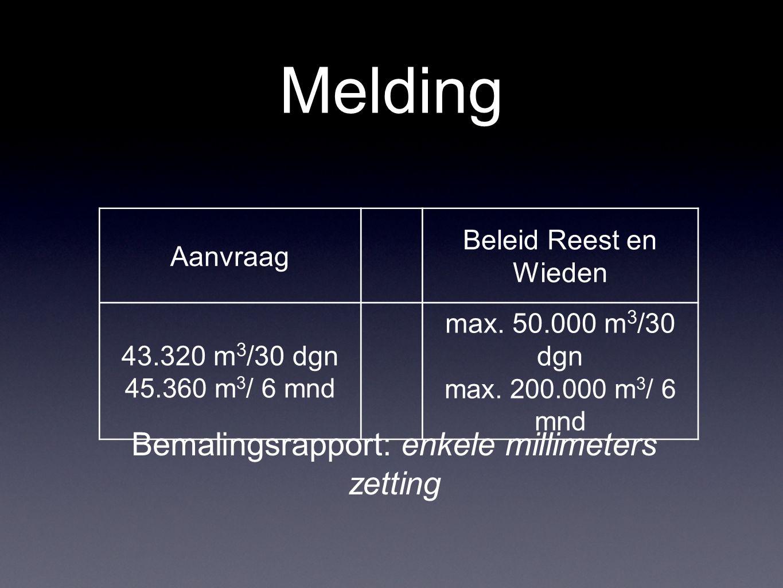 Melding Aanvraag Beleid Reest en Wieden 43.320 m 3 /30 dgn 45.360 m 3 / 6 mnd max. 50.000 m 3 /30 dgn max. 200.000 m 3 / 6 mnd Bemalingsrapport: enkel