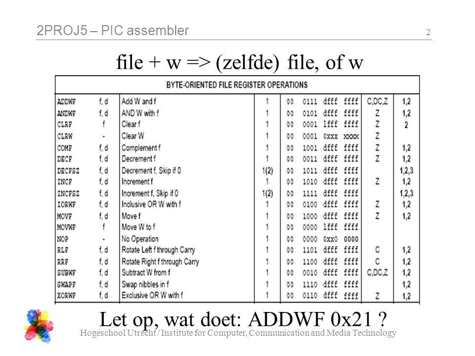 2PROJ5 – PIC assembler Hogeschool Utrecht / Institute for Computer, Communication and Media Technology 23 Een stukje van PIC16F887.INC ;----- Register Files----------------------------- INDF EQU H 0000 TMR0 EQU H 0001 PCL EQU H 0002 STATUS EQU H 0003 FSR EQU H 0004 PORTA EQU H 0005 PORTC EQU H 0007 PCLATH EQU H 000A INTCON EQU H 000B PIR1 EQU H 000C Staat op C:/Program Files/MPLAB IDE/MChIP_Tools