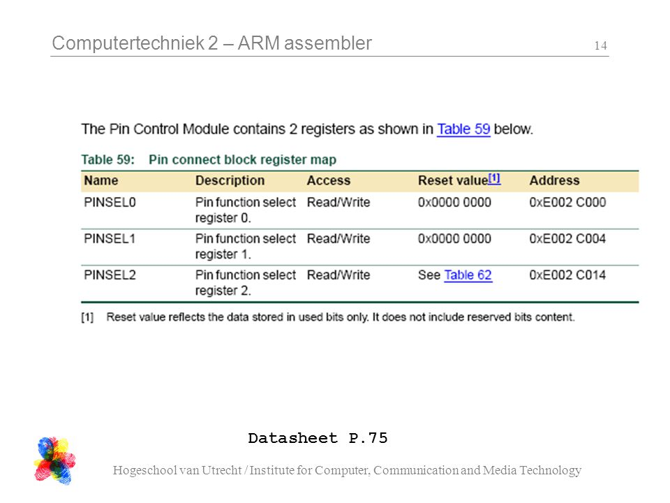 Computertechniek 2 – ARM assembler Hogeschool van Utrecht / Institute for Computer, Communication and Media Technology 14 Datasheet P.75