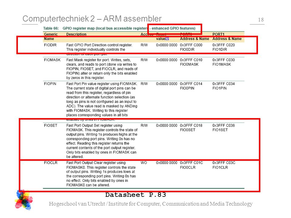 Computertechniek 2 – ARM assembler Hogeschool van Utrecht / Institute for Computer, Communication and Media Technology 18 Datasheet P.83