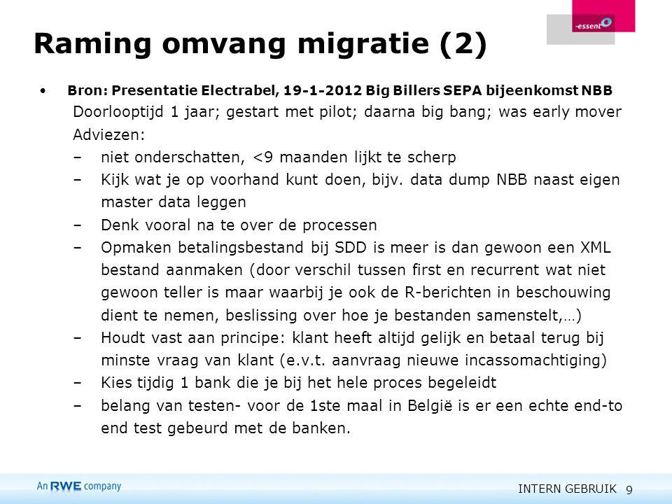 INTERN GEBRUIK 9 Raming omvang migratie (2) Bron: Presentatie Electrabel, 19-1-2012 Big Billers SEPA bijeenkomst NBB Doorlooptijd 1 jaar; gestart met