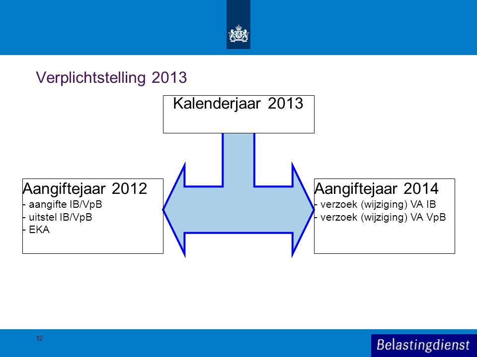 12 Verplichtstelling 2013 Kalenderjaar 2013 Aangiftejaar 2012 - aangifte IB/VpB - uitstel IB/VpB - EKA Aangiftejaar 2014 - verzoek (wijziging) VA IB - verzoek (wijziging) VA VpB