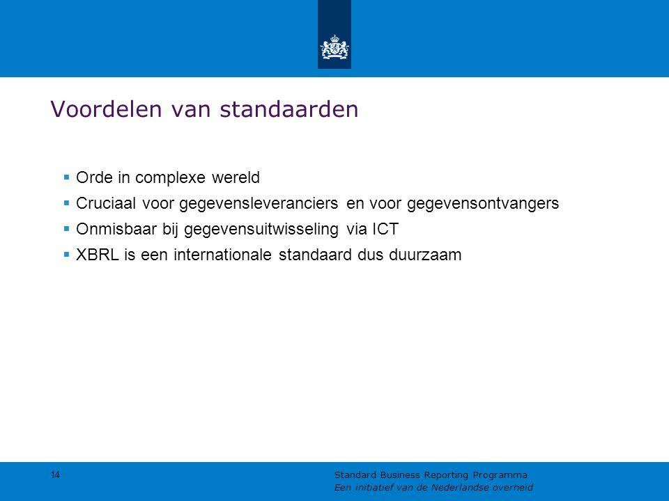 Voordelen van standaarden  Orde in complexe wereld  Cruciaal voor gegevensleveranciers en voor gegevensontvangers  Onmisbaar bij gegevensuitwisseling via ICT  XBRL is een internationale standaard dus duurzaam 14 Standard Business Reporting Programma Een initiatief van de Nederlandse overheid