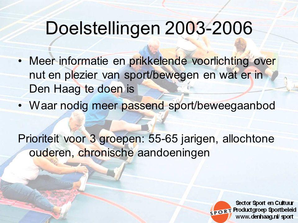 Doelstellingen 2003-2006 Meer informatie en prikkelende voorlichting over nut en plezier van sport/bewegen en wat er in Den Haag te doen is Waar nodig meer passend sport/beweegaanbod Prioriteit voor 3 groepen: 55-65 jarigen, allochtone ouderen, chronische aandoeningen