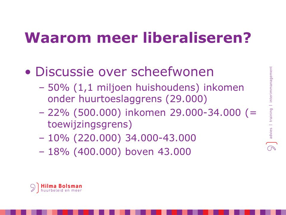 Regelgeving Europa Toewijzingsgrens sociale huur 90% van vrijkomende woningen toewijzen tot 34.000 euro inkomen Mogelijke verruiming per 1/1/2013 –80% tot 34.000 –10% 34.000 – 38.000 euro –10% overig