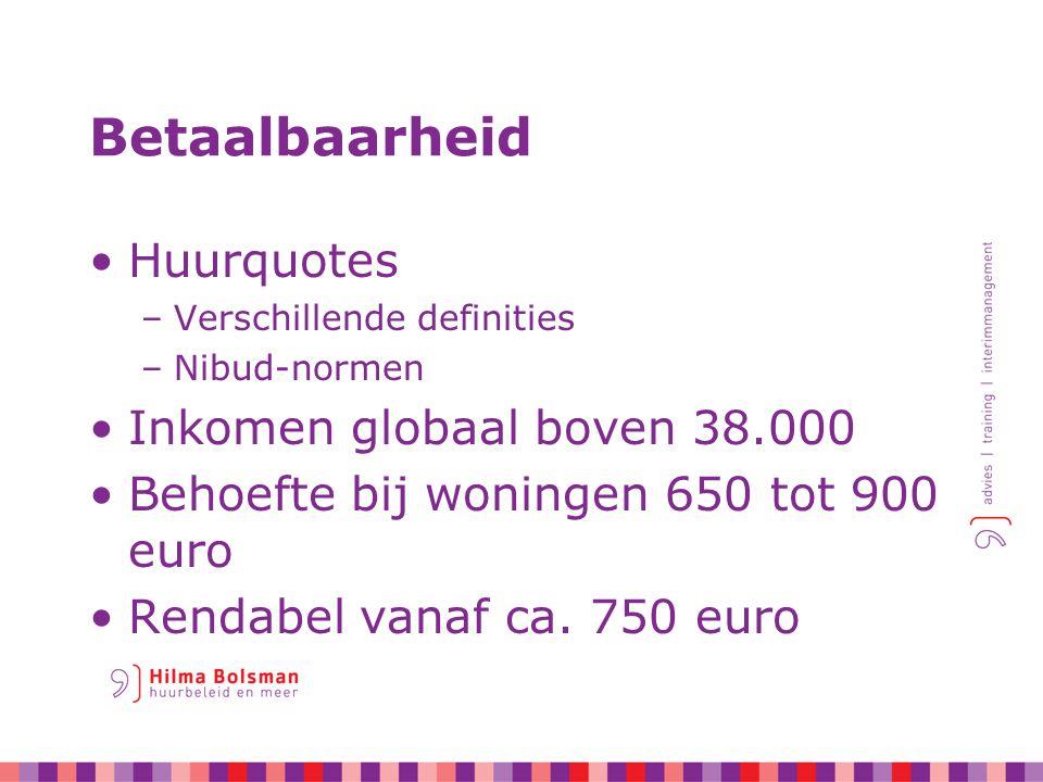 Betaalbaarheid Huurquotes –Verschillende definities –Nibud-normen Inkomen globaal boven 38.000 Behoefte bij woningen 650 tot 900 euro Rendabel vanaf ca.