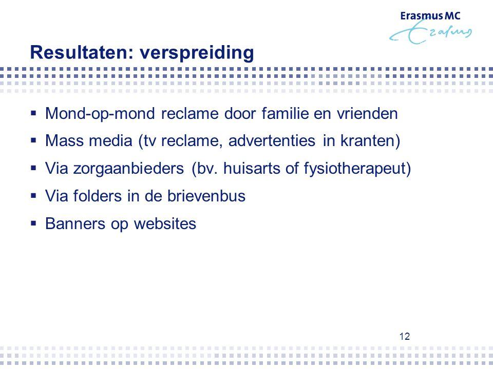 12 Resultaten: verspreiding  Mond-op-mond reclame door familie en vrienden  Mass media (tv reclame, advertenties in kranten)  Via zorgaanbieders (b