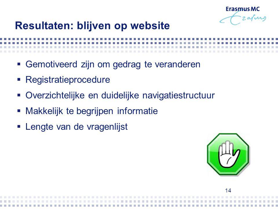 14 Resultaten: blijven op website  Gemotiveerd zijn om gedrag te veranderen  Registratieprocedure  Overzichtelijke en duidelijke navigatiestructuur