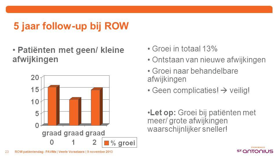 5 jaar follow-up bij ROW Groei in totaal 13% Ontstaan van nieuwe afwijkingen Groei naar behandelbare afwijkingen Geen complicaties!  veilig! Let op: