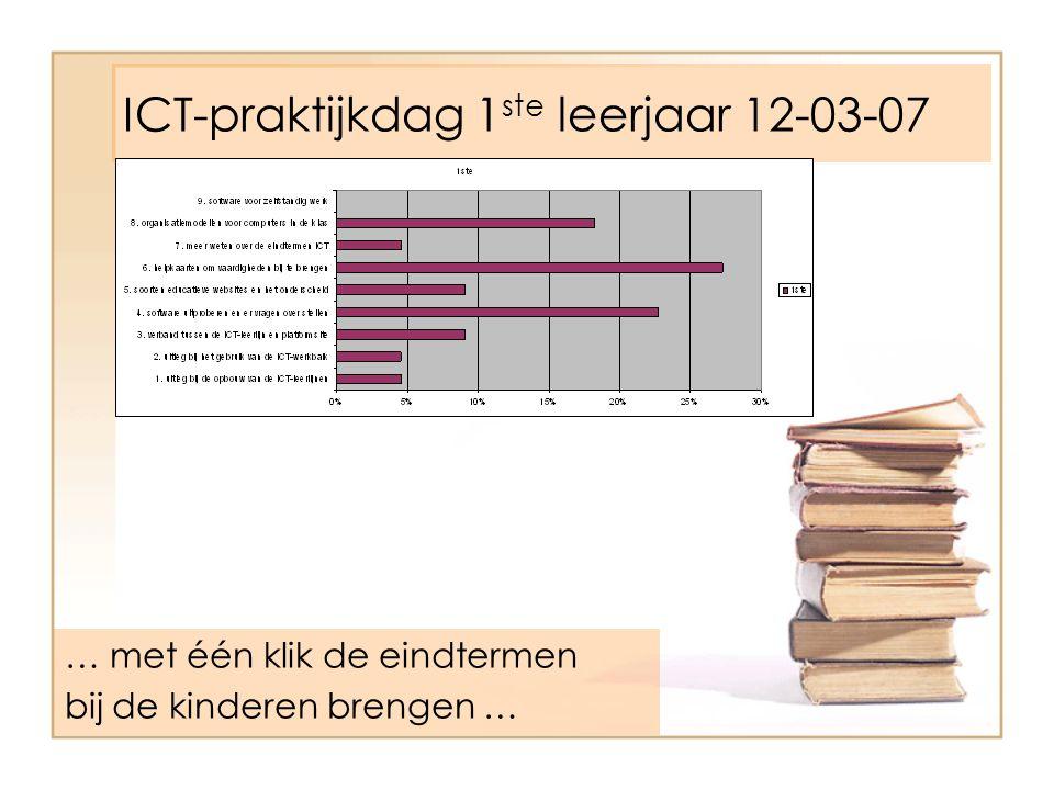 ICT-praktijkdag 1 ste leerjaar 12-03-07 … met één klik de eindtermen bij de kinderen brengen …