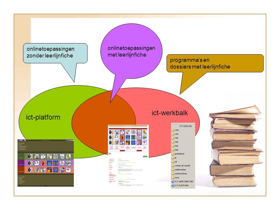 ict-platform ict-werkbalk programma's en dossiers met leerlijnfiche onlinetoepassingen zonder leerlijnfiche onlinetoepassingen met leerlijnfiche