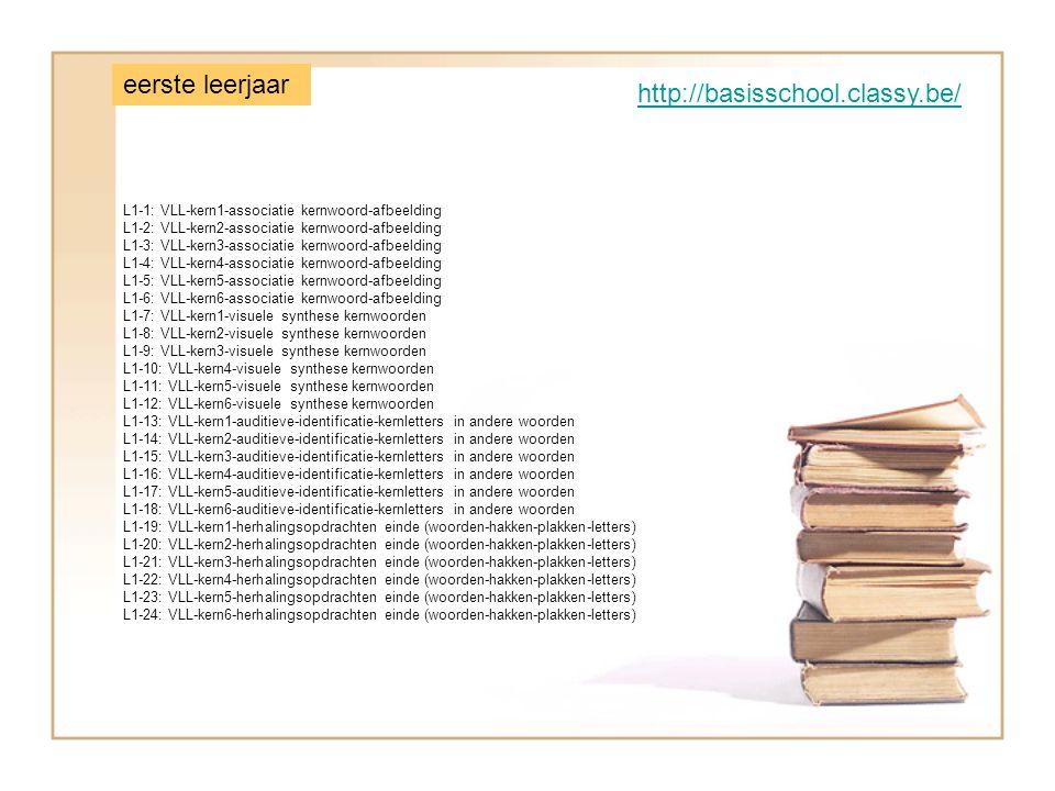 http://basisschool.classy.be/ L1-1: VLL-kern1-associatie kernwoord-afbeelding L1-2: VLL-kern2-associatie kernwoord-afbeelding L1-3: VLL-kern3-associatie kernwoord-afbeelding L1-4: VLL-kern4-associatie kernwoord-afbeelding L1-5: VLL-kern5-associatie kernwoord-afbeelding L1-6: VLL-kern6-associatie kernwoord-afbeelding L1-7: VLL-kern1-visuele synthese kernwoorden L1-8: VLL-kern2-visuele synthese kernwoorden L1-9: VLL-kern3-visuele synthese kernwoorden L1-10: VLL-kern4-visuele synthese kernwoorden L1-11: VLL-kern5-visuele synthese kernwoorden L1-12: VLL-kern6-visuele synthese kernwoorden L1-13: VLL-kern1-auditieve-identificatie-kernletters in andere woorden L1-14: VLL-kern2-auditieve-identificatie-kernletters in andere woorden L1-15: VLL-kern3-auditieve-identificatie-kernletters in andere woorden L1-16: VLL-kern4-auditieve-identificatie-kernletters in andere woorden L1-17: VLL-kern5-auditieve-identificatie-kernletters in andere woorden L1-18: VLL-kern6-auditieve-identificatie-kernletters in andere woorden L1-19: VLL-kern1-herhalingsopdrachten einde (woorden-hakken-plakken-letters) L1-20: VLL-kern2-herhalingsopdrachten einde (woorden-hakken-plakken-letters) L1-21: VLL-kern3-herhalingsopdrachten einde (woorden-hakken-plakken-letters) L1-22: VLL-kern4-herhalingsopdrachten einde (woorden-hakken-plakken-letters) L1-23: VLL-kern5-herhalingsopdrachten einde (woorden-hakken-plakken-letters) L1-24: VLL-kern6-herhalingsopdrachten einde (woorden-hakken-plakken-letters) eerste leerjaar