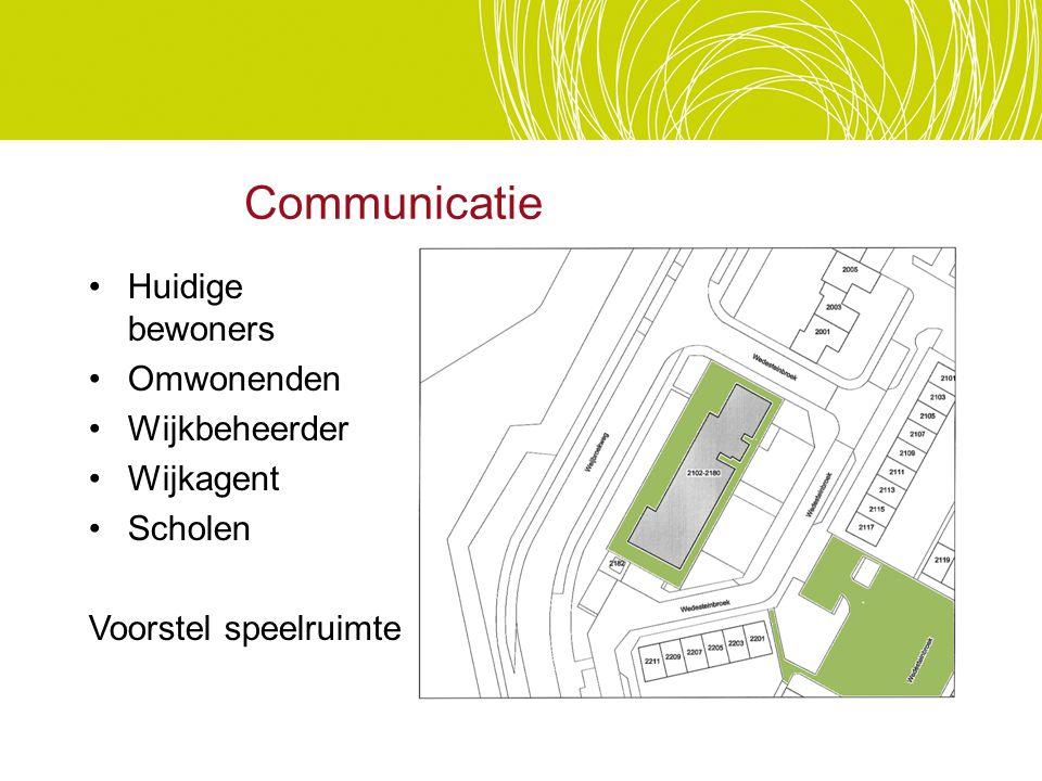 Communicatie Huidige bewoners Omwonenden Wijkbeheerder Wijkagent Scholen Voorstel speelruimte