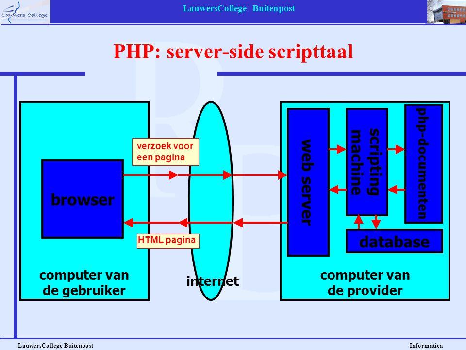 LauwersCollege Buitenpost LauwersCollege Buitenpost Informatica Het eerste php-document mijn 1e php-bestand <?php echo mijn 1e PHP-document\n ; echo date(); ?> eerste_php_bestand.php mijn 1e php-bestand mijn 1e PHP-document 26-08-2010 hier begint de php-code hier eindigt de php-code
