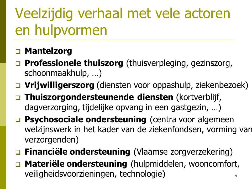 4 Veelzijdig verhaal met vele actoren en hulpvormen  Mantelzorg  Professionele thuiszorg (thuisverpleging, gezinszorg, schoonmaakhulp, …)  Vrijwilligerszorg (diensten voor oppashulp, ziekenbezoek)  Thuiszorgondersteunende diensten (kortverblijf, dagverzorging, tijdelijke opvang in een gastgezin, …)  Psychosociale ondersteuning (centra voor algemeen welzijnswerk in het kader van de ziekenfondsen, vorming van verzorgenden)  Financiële ondersteuning (Vlaamse zorgverzekering)  Materiële ondersteuning (hulpmiddelen, wooncomfort, veiligheidsvoorzieningen, technologie)