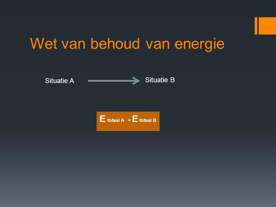 Wet van behoud van energie Situatie A Situatie B E totaal A = E totaal B