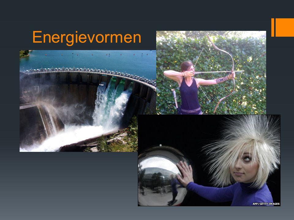 Energievormen