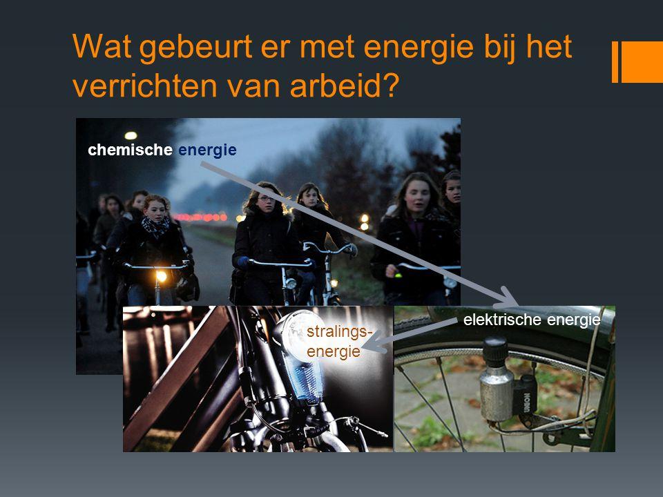 Wat gebeurt er met energie bij het verrichten van arbeid? chemische energie elektrische energie stralings- energie