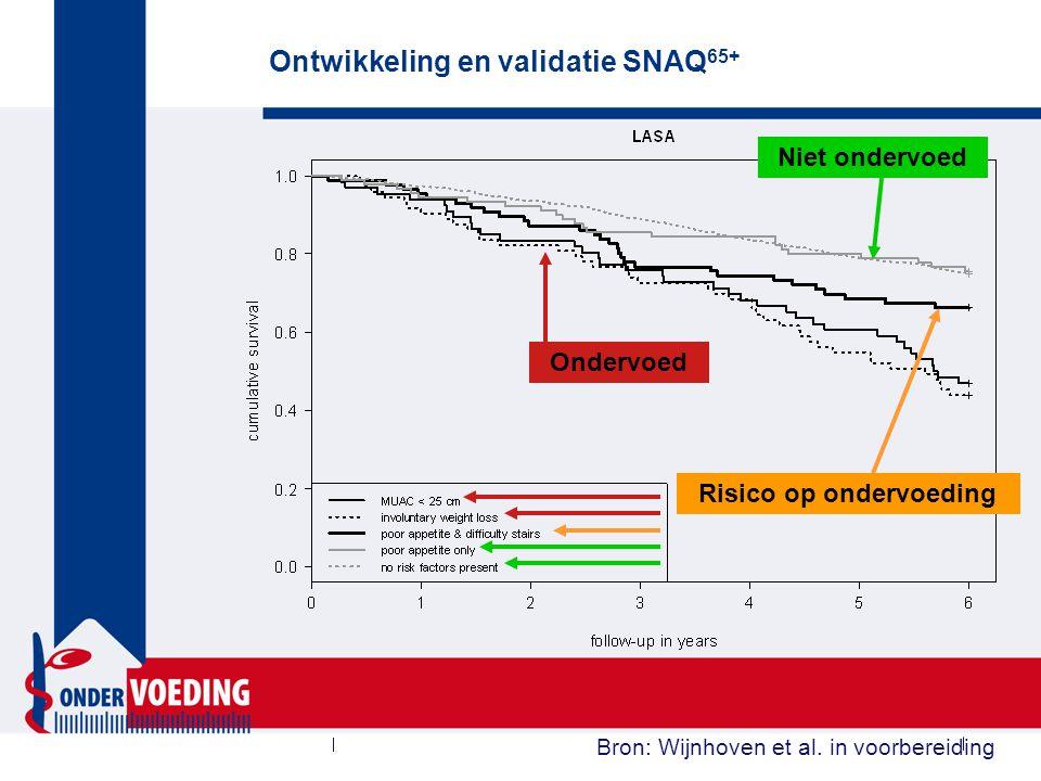 Ontwikkeling en validatie SNAQ 65+ Bron: Wijnhoven et al. in voorbereiding Ondervoed Niet ondervoed Risico op ondervoeding