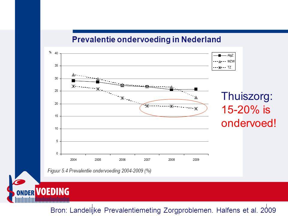 Prevalentie ondervoeding in Nederland Thuiszorg: 15-20% is ondervoed! Bron: Landelijke Prevalentiemeting Zorgproblemen. Halfens et al. 2009