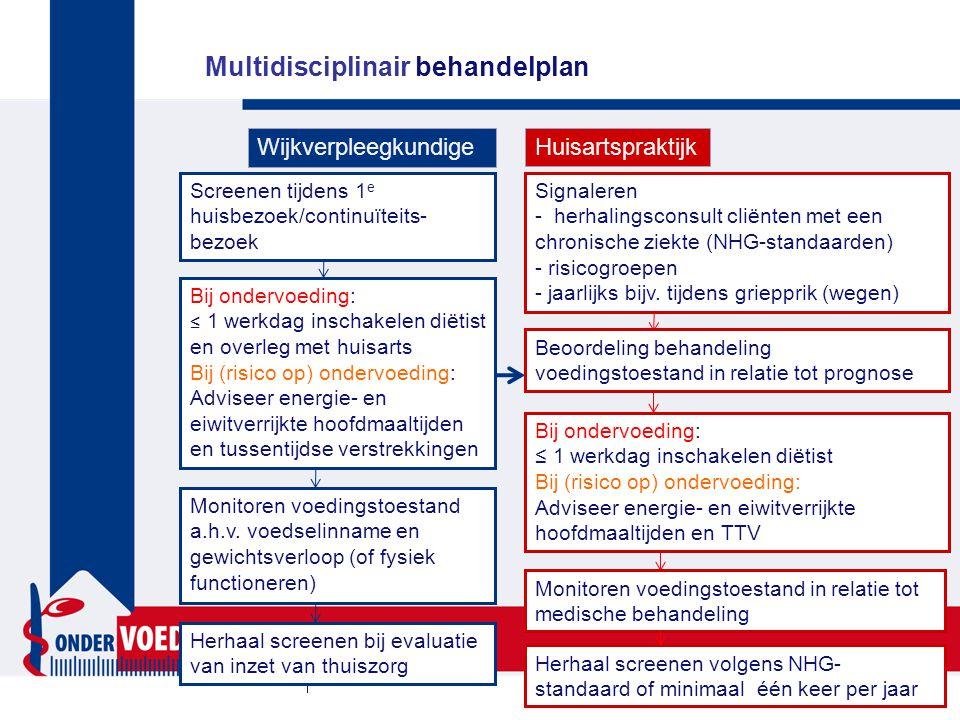 Multidisciplinair behandelplan WijkverpleegkundigeHuisartspraktijk Beoordeling behandeling voedingstoestand in relatie tot prognose Signaleren - herha