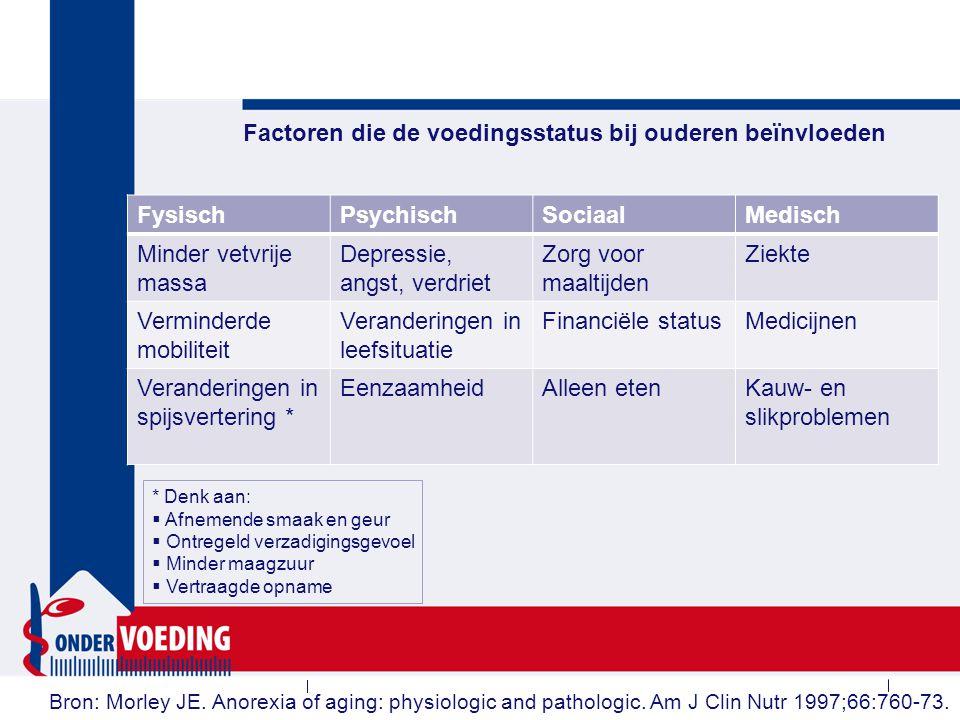 Mannen Antropometrie in relatie tot 15-jaars sterfte Bron: Wijnhoven et al.