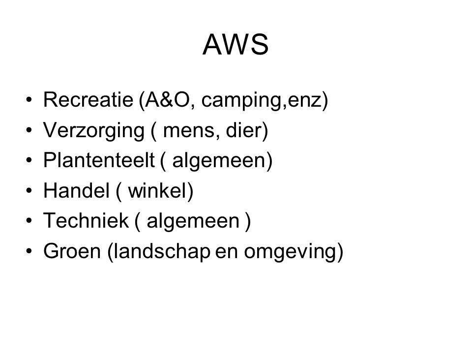 AWS Recreatie (A&O, camping,enz) Verzorging ( mens, dier) Plantenteelt ( algemeen) Handel ( winkel) Techniek ( algemeen ) Groen (landschap en omgeving