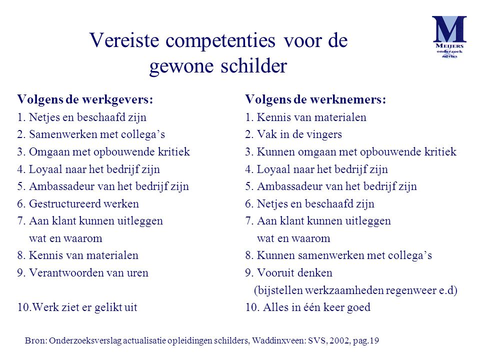 Vereiste competenties voor de gewone schilder Volgens de werkgevers: 1.
