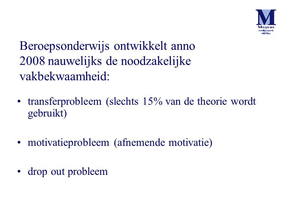 Beroepsonderwijs ontwikkelt anno 2008 nauwelijks de noodzakelijke vakbekwaamheid: transferprobleem (slechts 15% van de theorie wordt gebruikt) motivatieprobleem (afnemende motivatie) drop out probleem