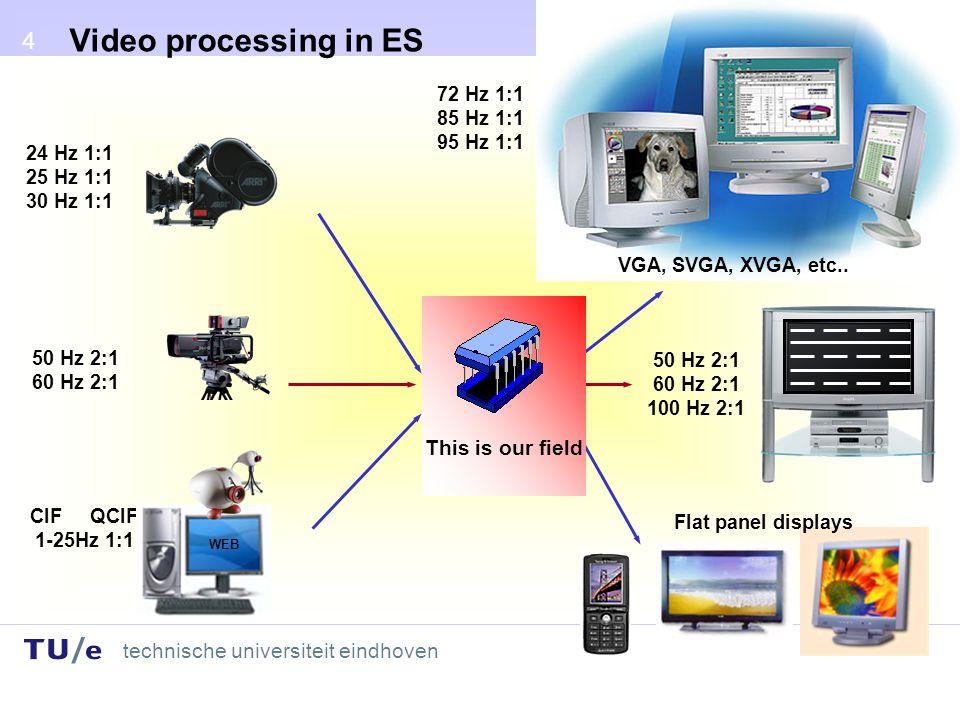 technische universiteit eindhoven 4 4 50 Hz 2:1 60 Hz 2:1 100 Hz 2:1 72 Hz 1:1 85 Hz 1:1 95 Hz 1:1 CIF QCIF 1-25Hz 1:1 24 Hz 1:1 25 Hz 1:1 30 Hz 1:1 VGA, SVGA, XVGA, etc..