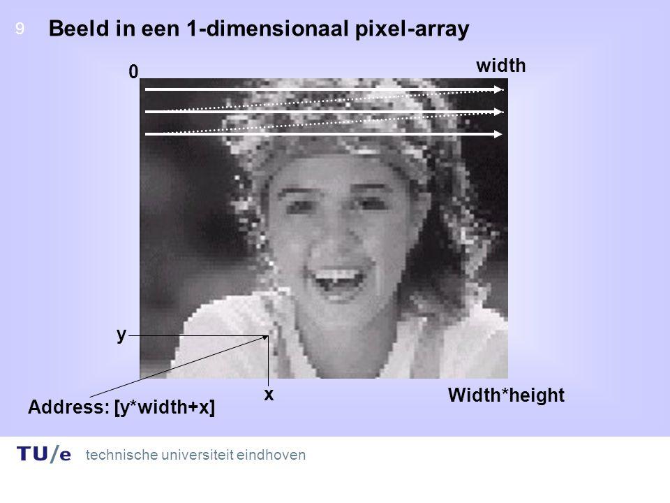 technische universiteit eindhoven 9 9 Beeld in een 1-dimensionaal pixel-array 0 width Width*height Address: [y*width+x] x y
