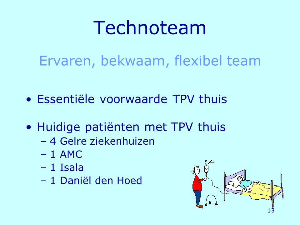 13 Technoteam Ervaren, bekwaam, flexibel team Essentiële voorwaarde TPV thuis Huidige patiënten met TPV thuis –4 Gelre ziekenhuizen –1 AMC –1 Isala –1