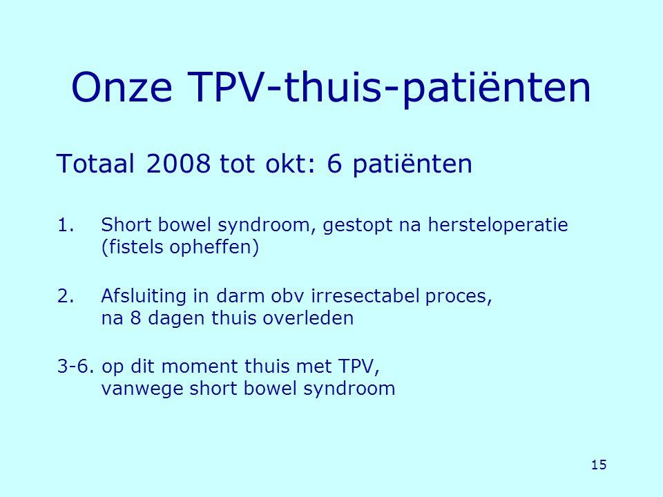 15 Onze TPV-thuis-patiënten Totaal 2008 tot okt: 6 patiënten 1.Short bowel syndroom, gestopt na hersteloperatie (fistels opheffen) 2.Afsluiting in dar