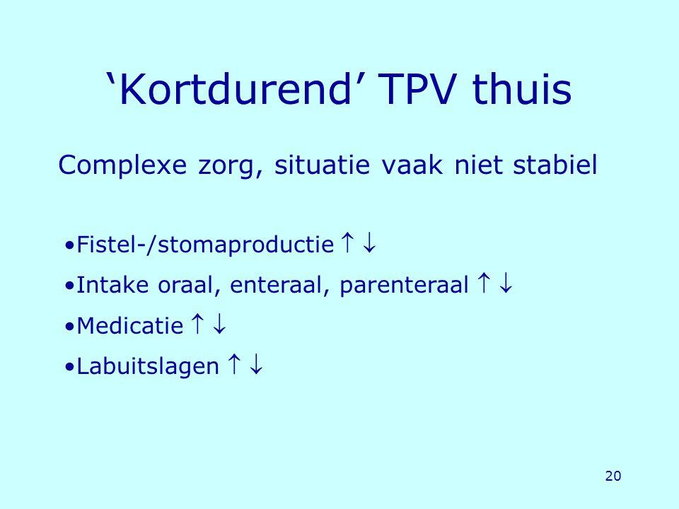 20 'Kortdurend' TPV thuis Complexe zorg, situatie vaak niet stabiel Fistel-/stomaproductie   Intake oraal, enteraal, parenteraal   Medicatie   L