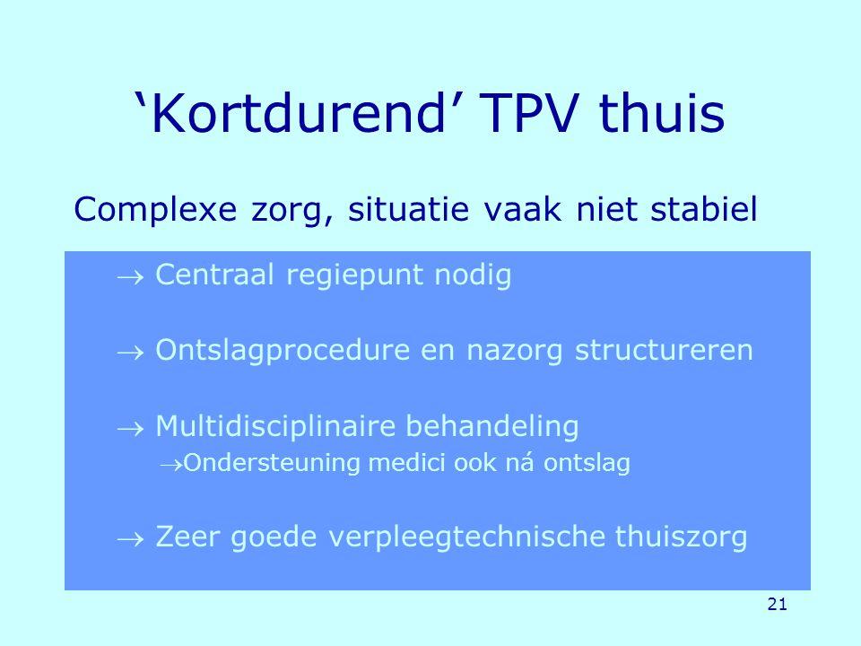 21 'Kortdurend' TPV thuis Complexe zorg, situatie vaak niet stabiel  Centraal regiepunt nodig  Ontslagprocedure en nazorg structureren  Multidiscip