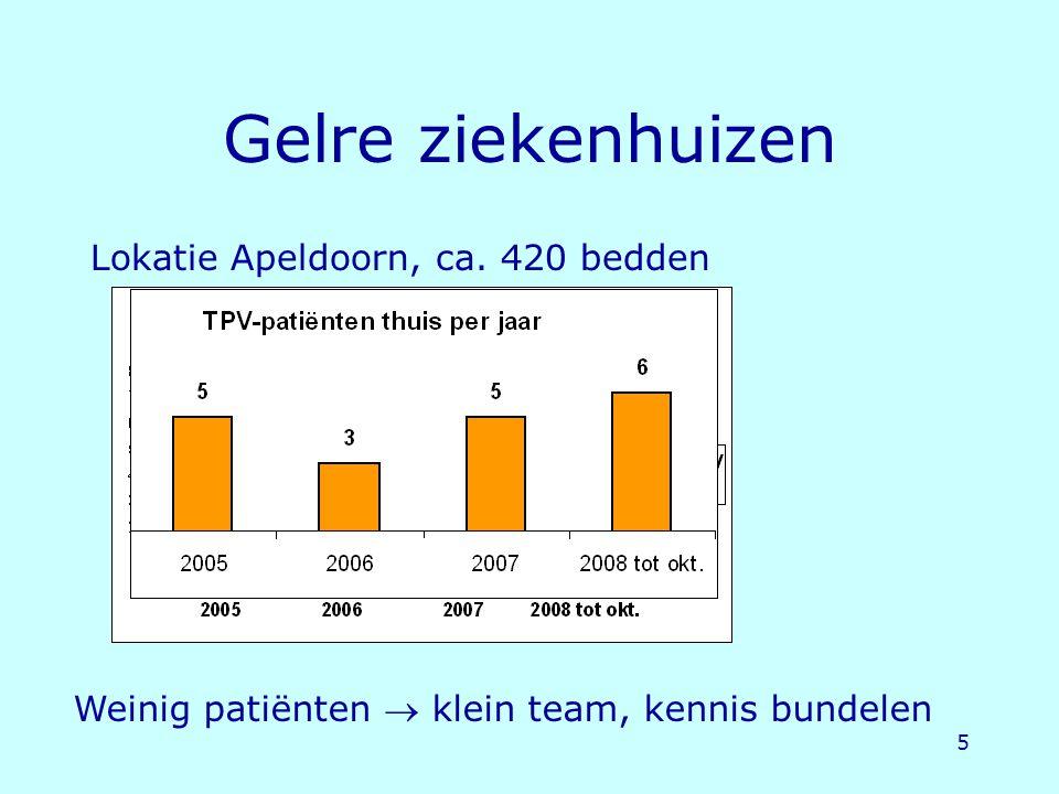 5 Gelre ziekenhuizen Lokatie Apeldoorn, ca. 420 bedden Weinig patiënten  klein team, kennis bundelen