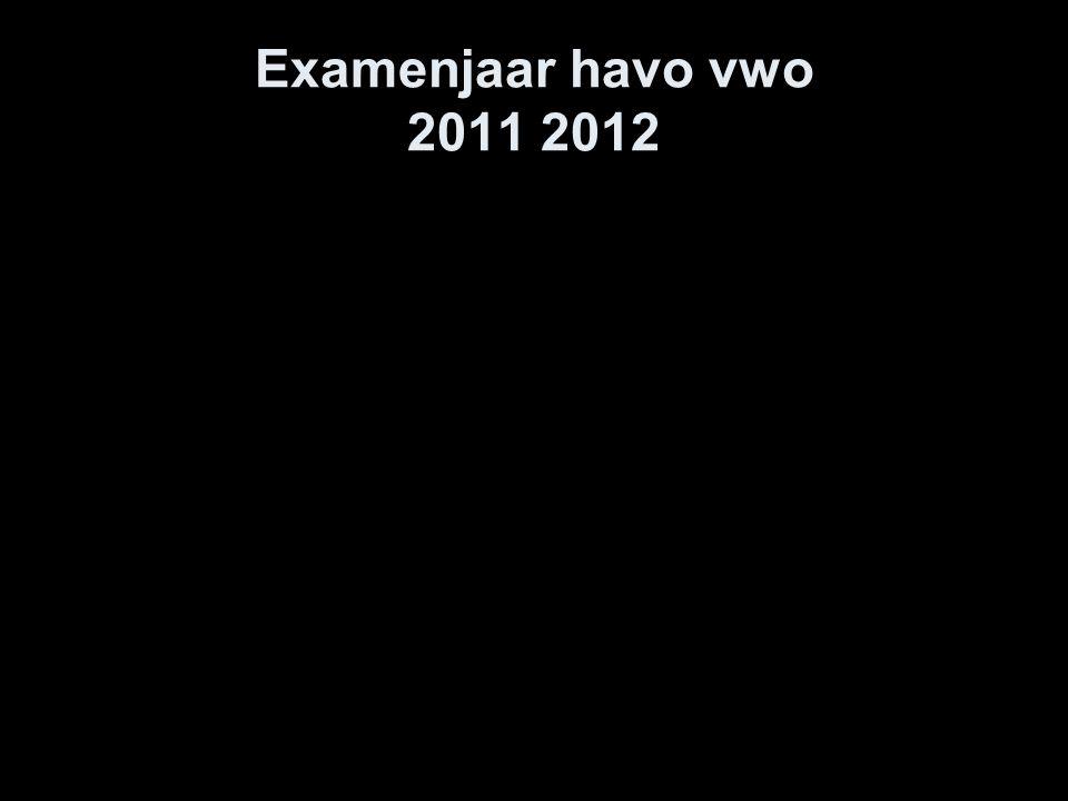 Examenjaar havo vwo 2011 2012