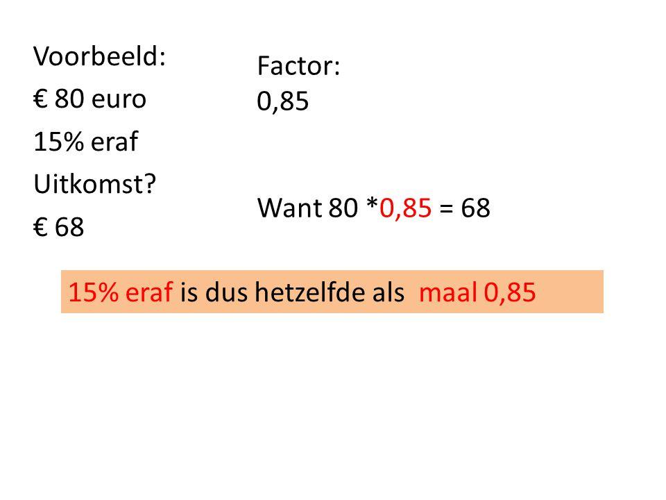 Voorbeeld: € 80 euro 15% eraf Uitkomst? € 68 Factor: 0,85 Want 80 *0,85 = 68 15% eraf is dus hetzelfde als maal 0,85