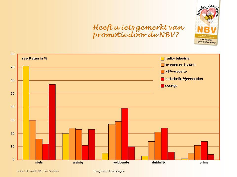 Heeft u iets gemerkt van promotie door de NBV.