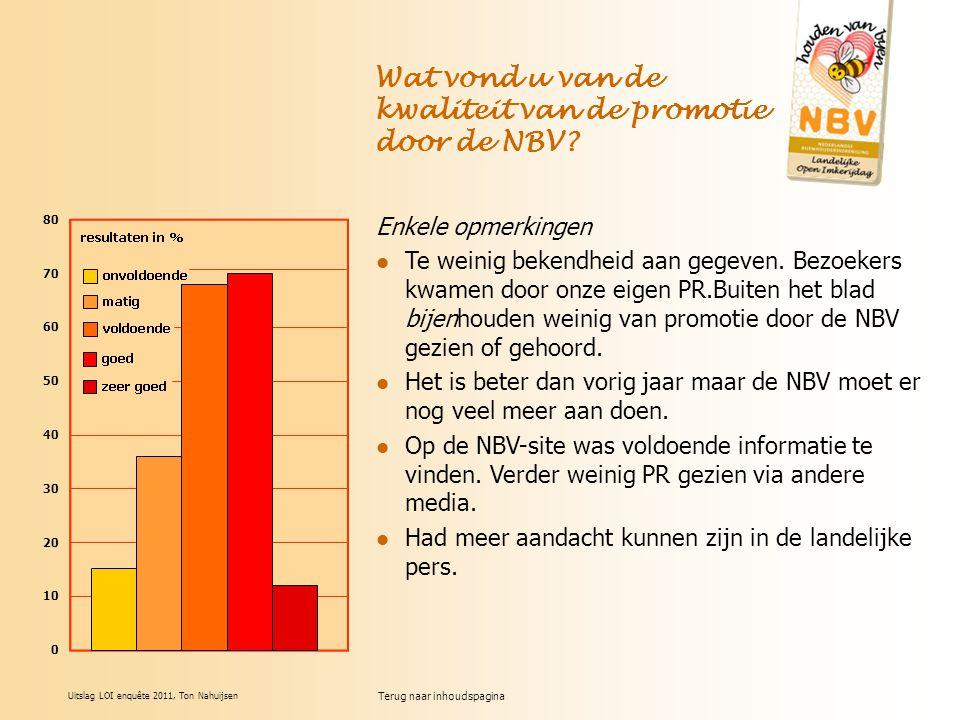 Wat vond u van de kwaliteit van de promotie door de NBV.
